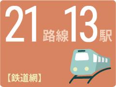 鉄道網 21路線 13駅