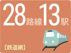 鉄道網 28路線 13駅